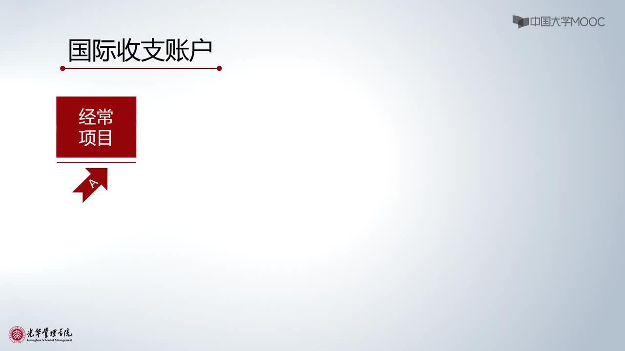 北京大学宏观经济学:第21讲,汇率