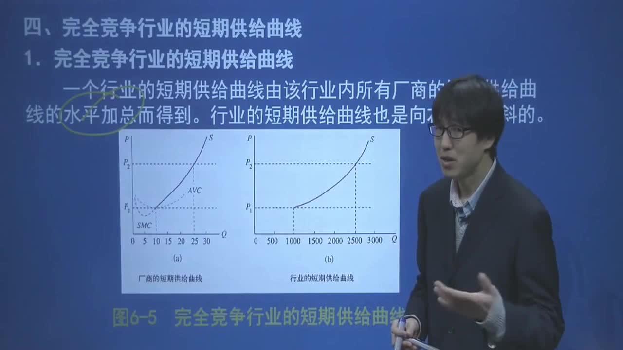 高鸿业精讲第六版西方经济学:第10讲,完全竞争市场2