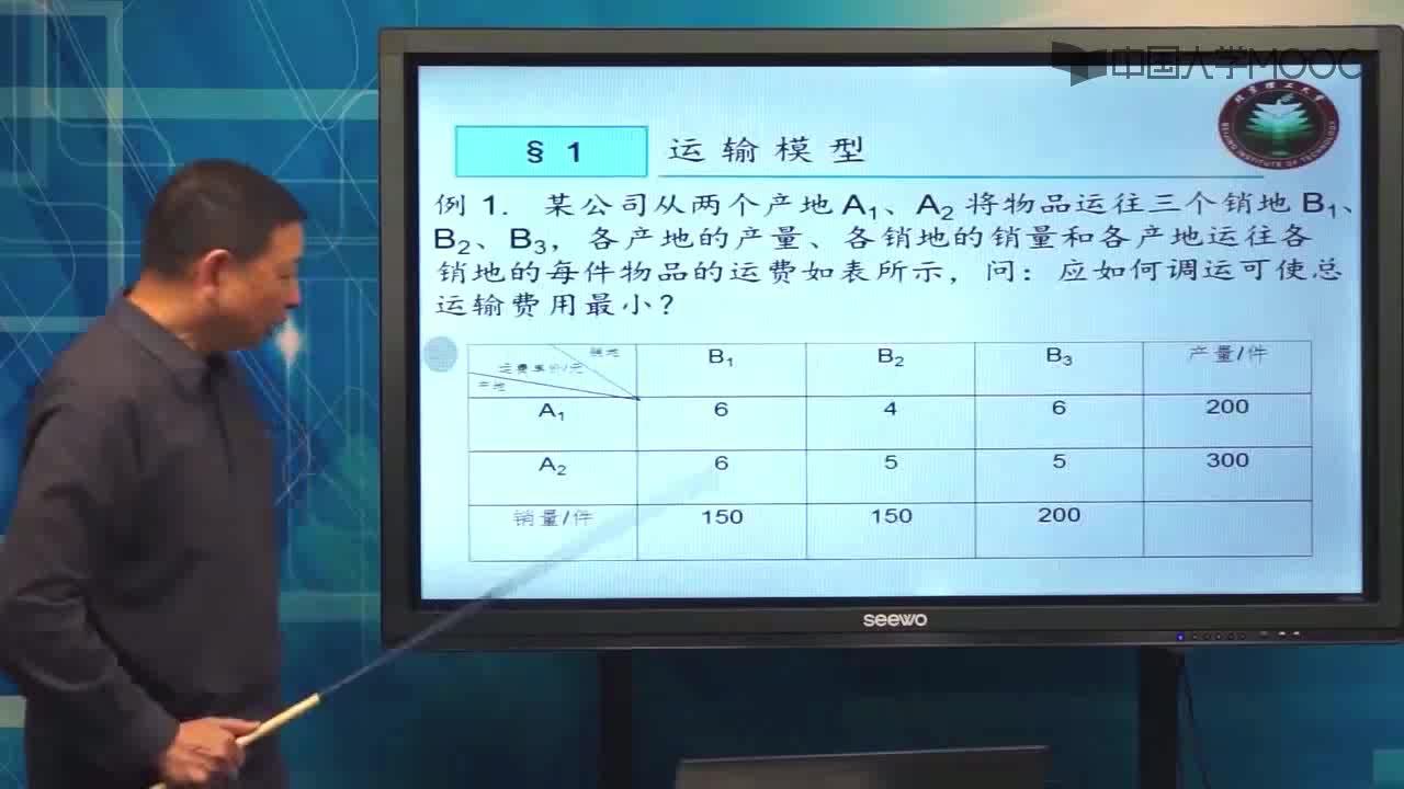 北京理工大学管理运筹学:第37讲