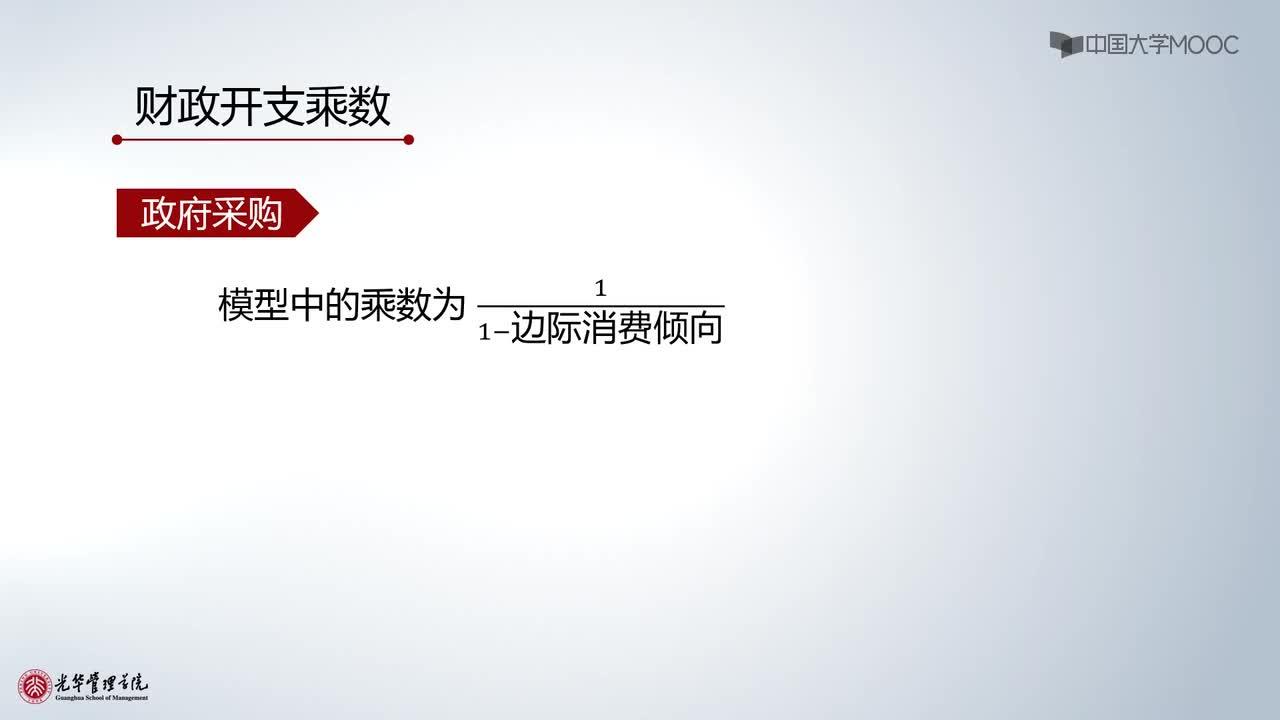 北京大学宏观经济学:第14讲,财政政策