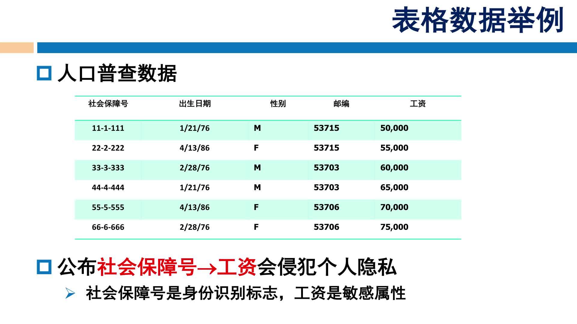 北京理工大学慕课——李荣华:大数据隐私保护(二)