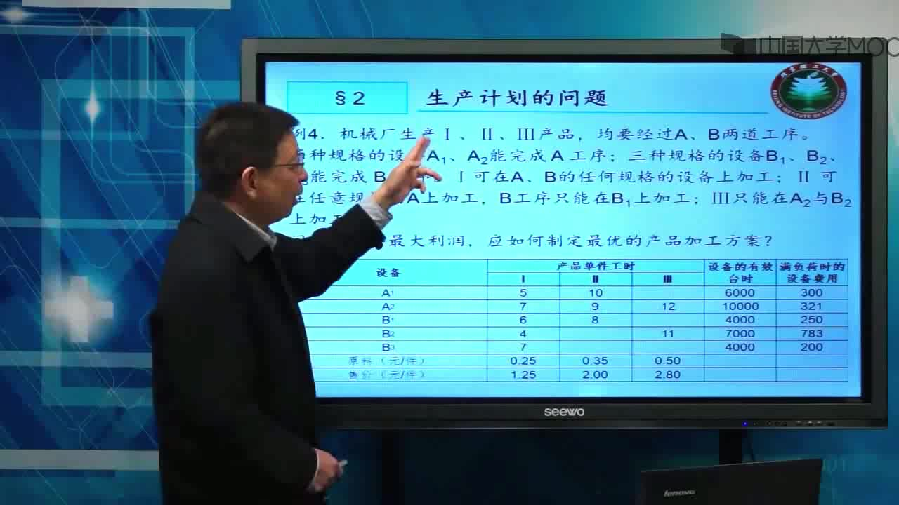 北京理工大学管理运筹学:第13讲