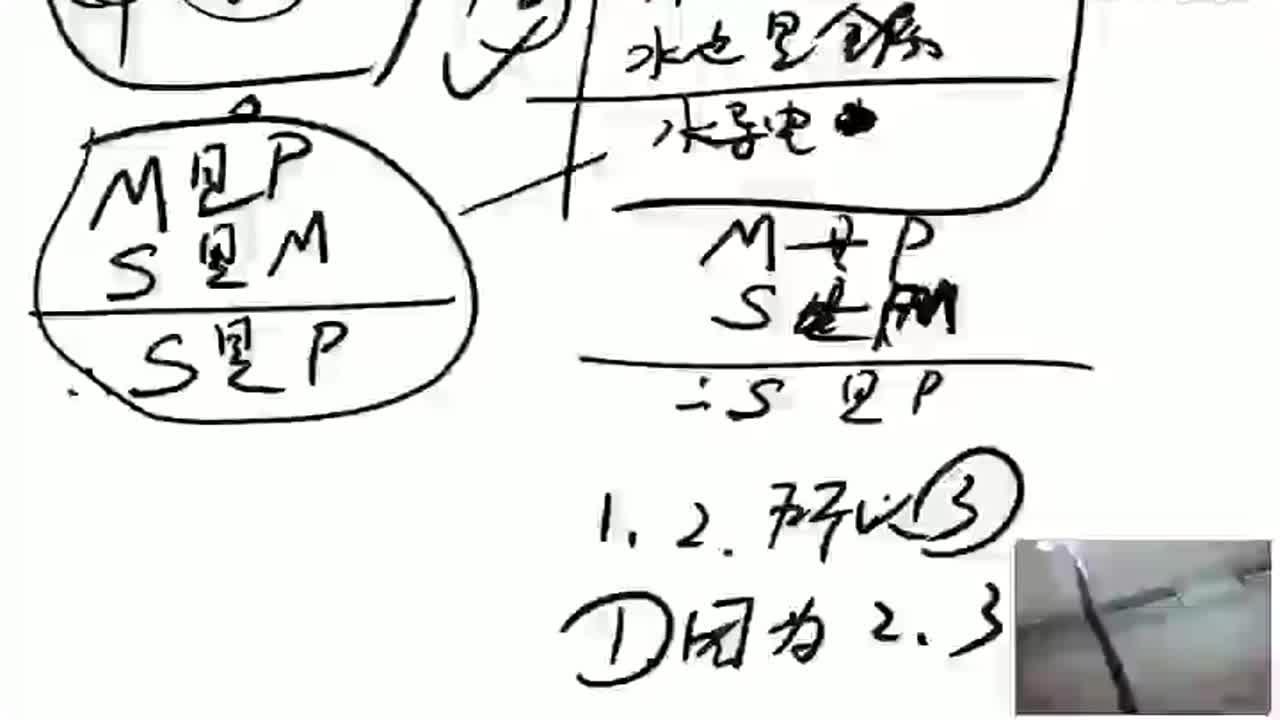 管理类联考逻辑:第16讲,推导(十)