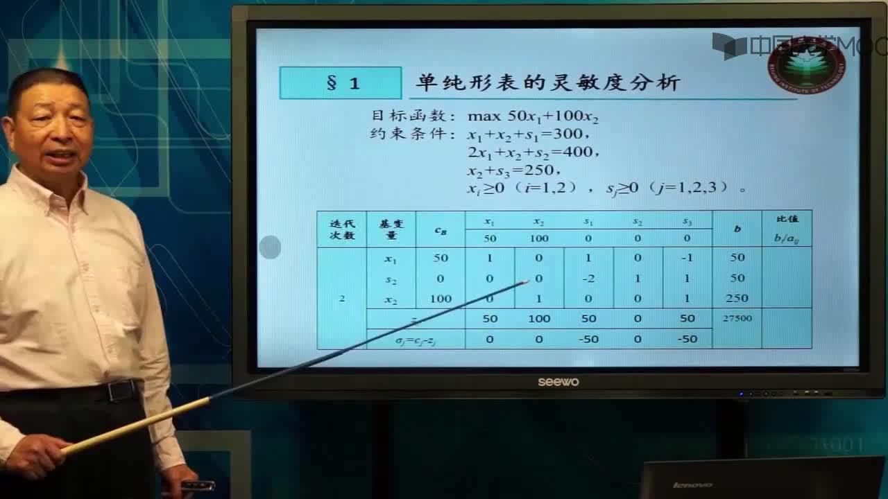 北京理工大学管理运筹学:第28讲