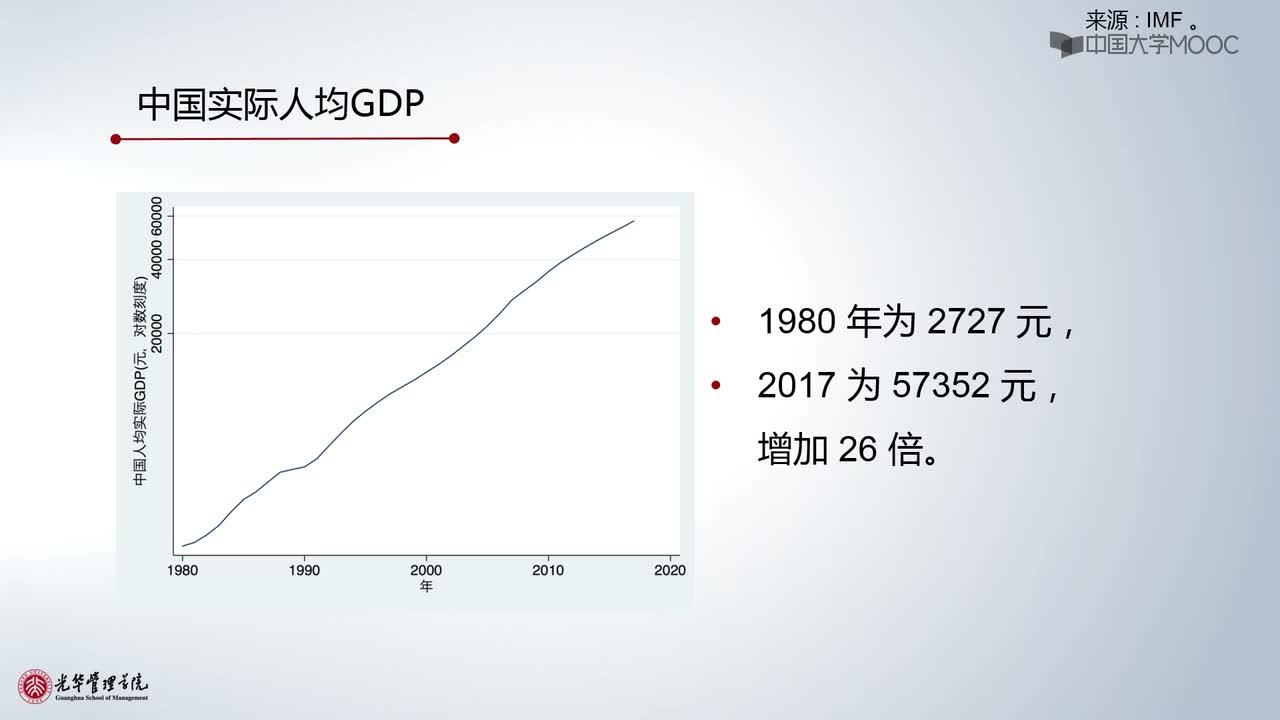 北京大学宏观经济学:第12讲,经济波动