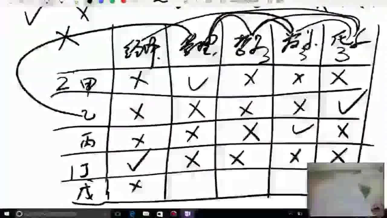 管理类联考逻辑:第35讲,结论(一)