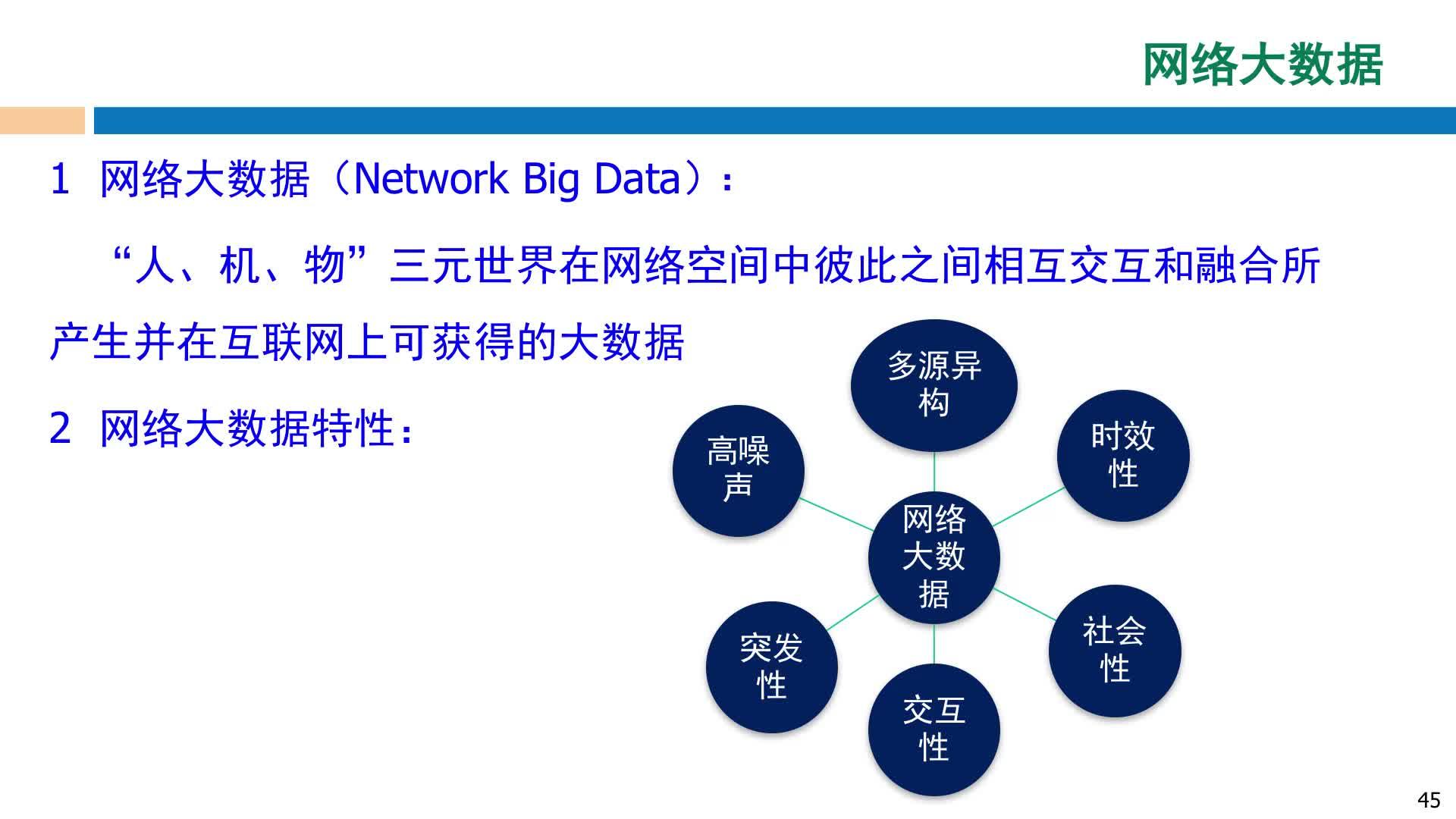 北京理工大学慕课——车海莺:外部数据及获取方法(一)