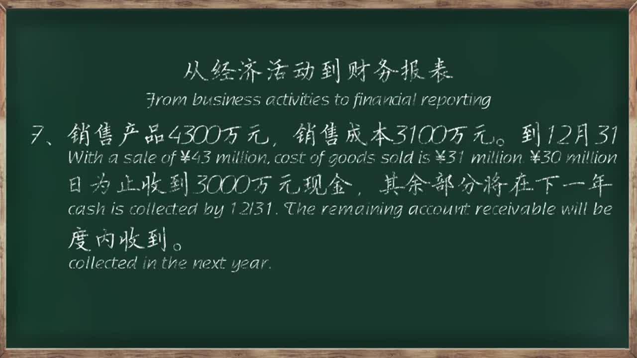 清华大学基础财报课程:第14讲,销售环节经济活动与财务报表