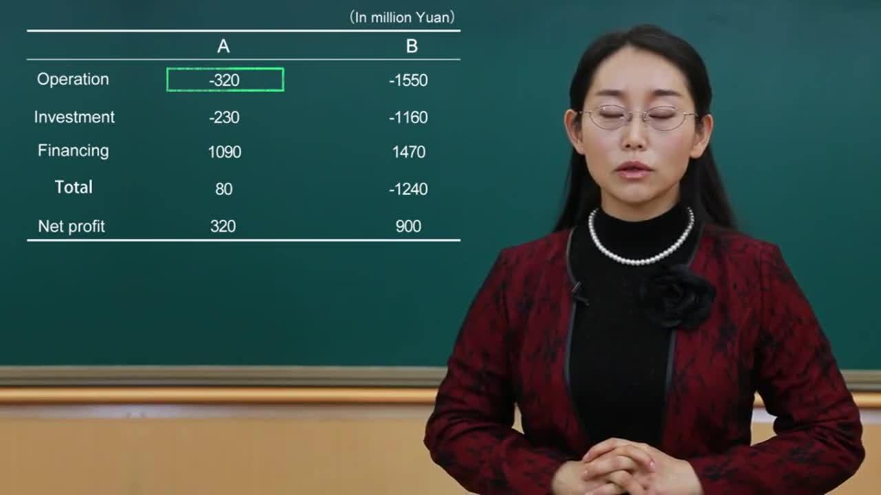 清华大学基础财报课程::第49讲,案例分析