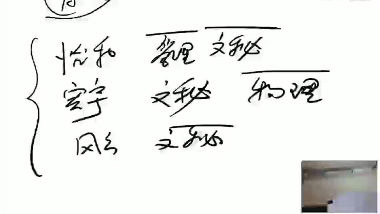 管理类联考逻辑:第29讲,计算(三)