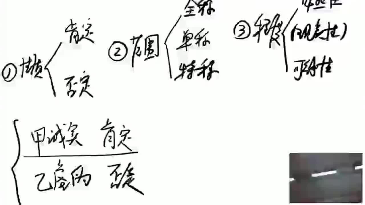 管理类联考逻辑:第2讲,矛盾(二)