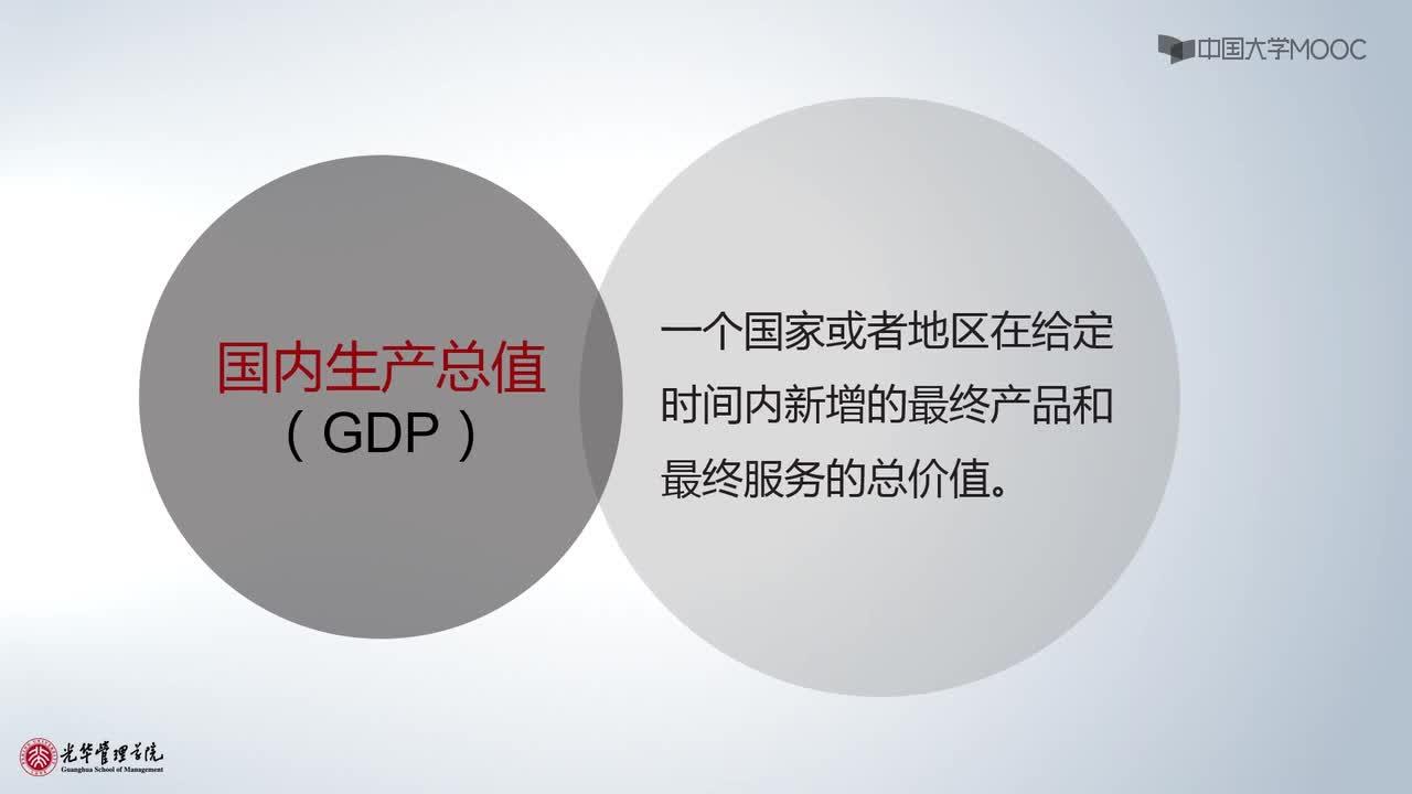 北京大学宏观经济学:第5讲,价格指数的运用