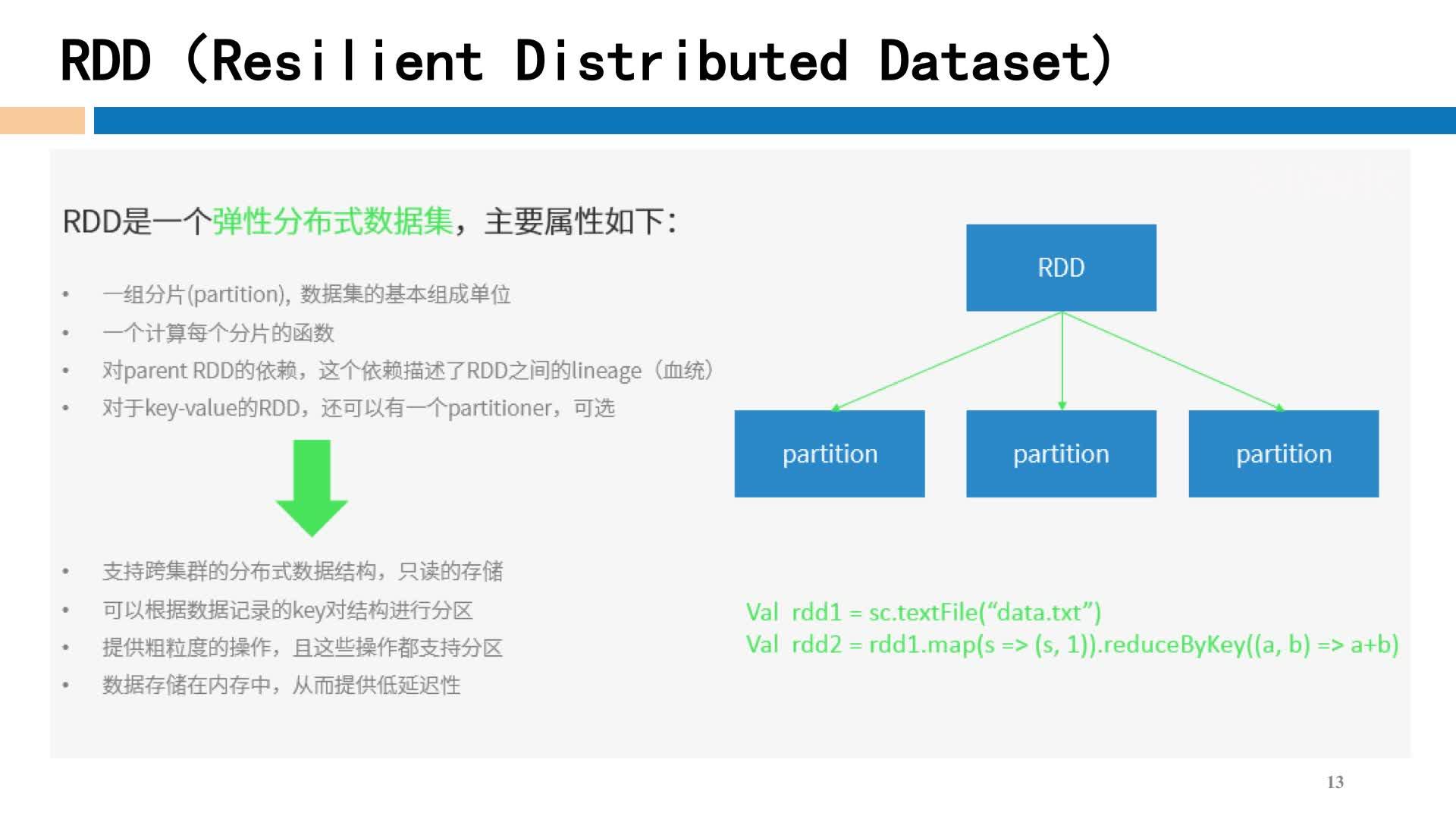 北京理工大学慕课——张美慧、车海莺:大数据处理(三)